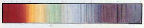 Fraunhofer spectrum