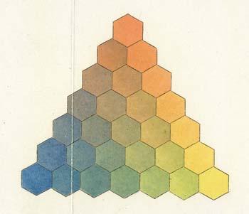 Mayer's Color Triangle