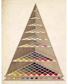 color piramid