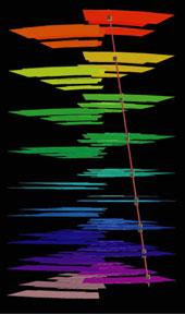 宇宙线穿过多层硅探测器的计算机图象